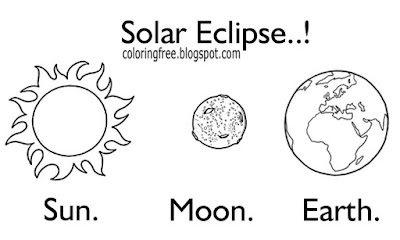Easy astronomy information childrens drawing solar eclipse coloring pages Sun Earth and Moon diagram