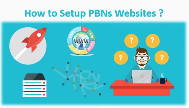Làm thế nào cài đặt một PBN