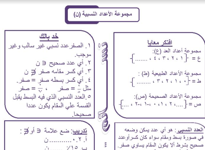 مذكرة جبر للصف الاول الاعدادي الترم الاول  مستر محمود عزمى
