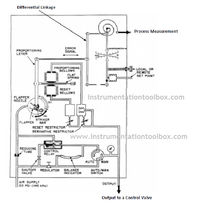 Pneumatic Schematic Regulator Guide Electrical Work Wiring Diagram