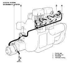 Repair Manual Volvo Penta MD11C/D, MD17C/D Marine Engine