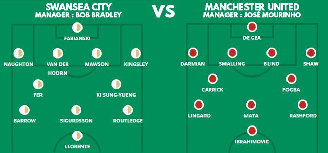 Prediksi Susunan Pemain Swansea City vs Manchester United