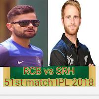 IPL 2018 Cricket live score