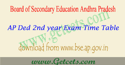 AP Ded 2nd year exam time table 2020 Batch 2018-2020