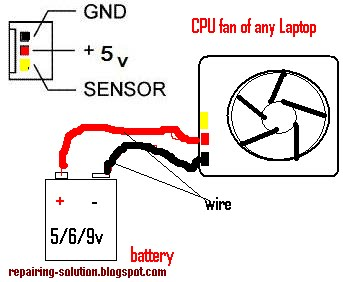 Fabulous Laptop Fan Wire Diagram Diagram Data Schema Wiring Digital Resources Bemuashebarightsorg