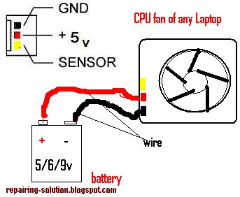 fan wiring diagram for laptop wiring diagram for laptop