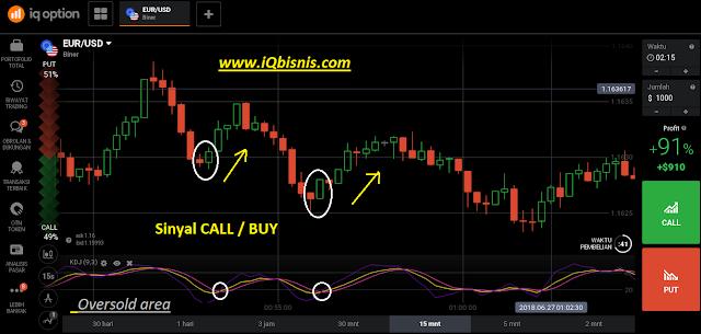 trik cara dan strategi trading terbaru pasti profit konsisten