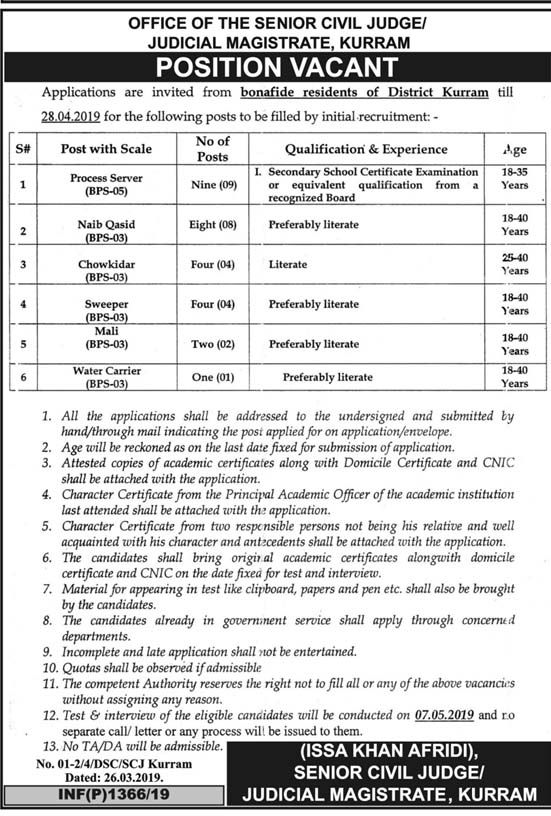 Kurram April 2019 Jobs
