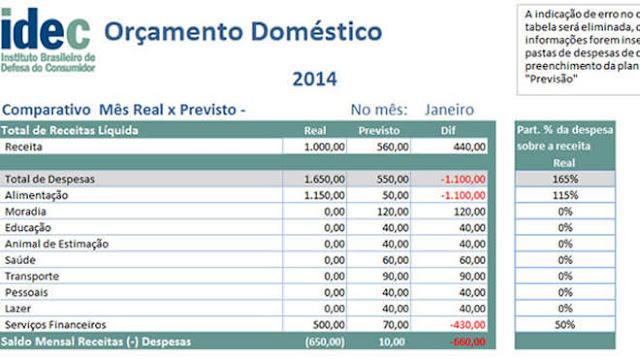 Finanças Pessoais - exemplo de orçamento doméstico