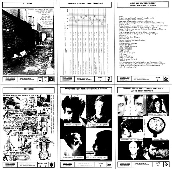 Die or diy the diagram brothers some marvels of modern twenty four prog punk parables for modern living from 198082 showcasing the british love of ironic pentameter and satire ccuart Images