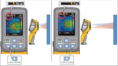 Fluke Vt04 Ir thermometer Vertical alignment control