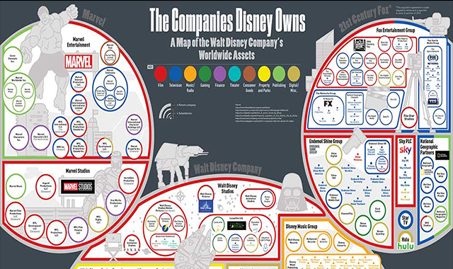 A Map of Disney's Worldwide Assets