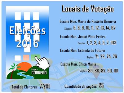 Eleições 2016 - Locais de votação