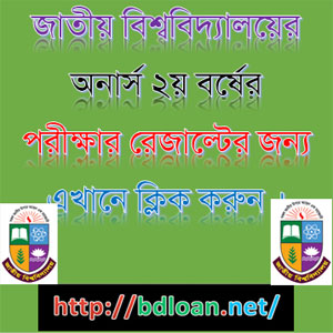 NU.EDU.BD Honours 2nd Year Result 2014