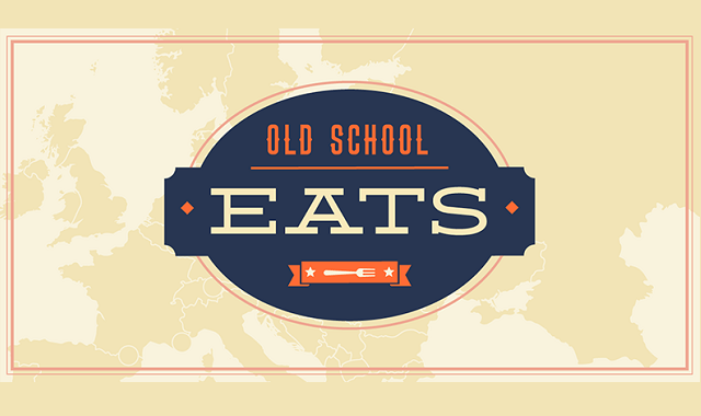 The oldest restaurants in a country-wise order