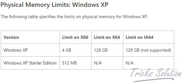 Physical Memory Limits Windows Xp