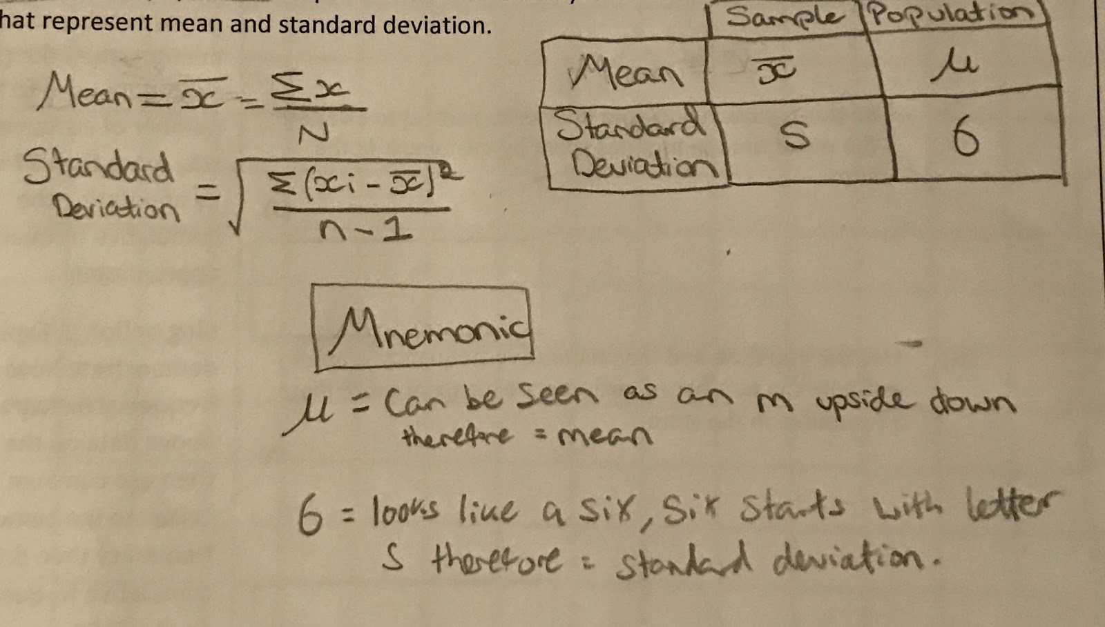 Discrete Random Variables Entry 2 Math Sl