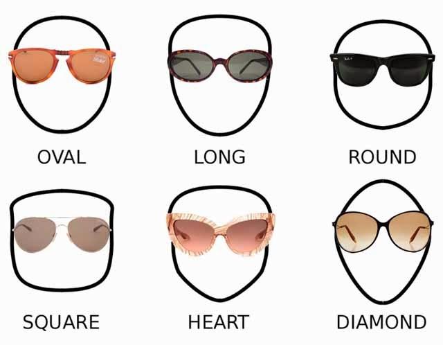 Cara Memilih Kacamata Sesusai Bentuk Wajah