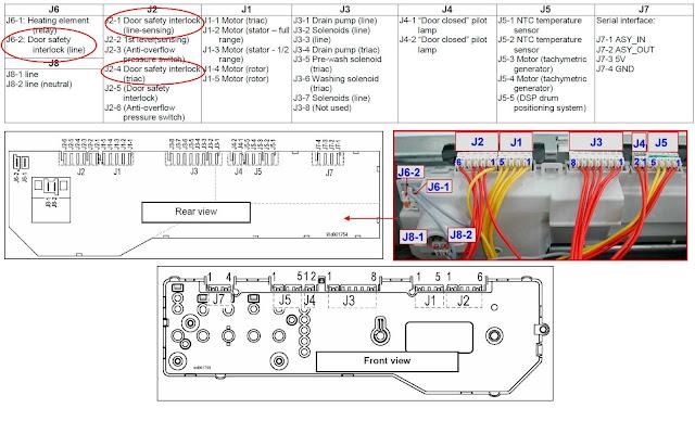 Conectores programador EWM1000