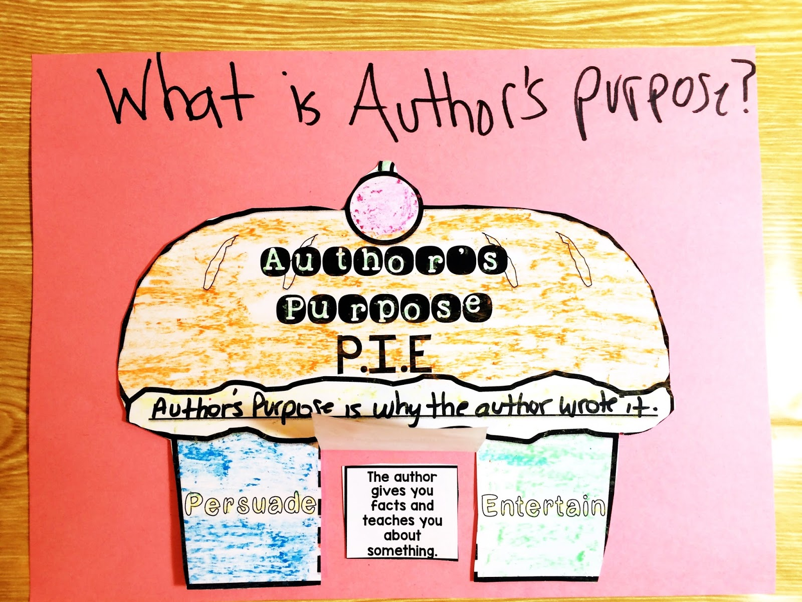 Author's Purpose Part Two - Teach Two Reach 2nd Grade Happenings [ 1200 x 1600 Pixel ]