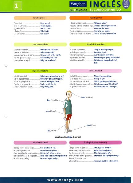 Curso de Ingles Vaughan Fichas en PDF [UPTOBOX] - Identi