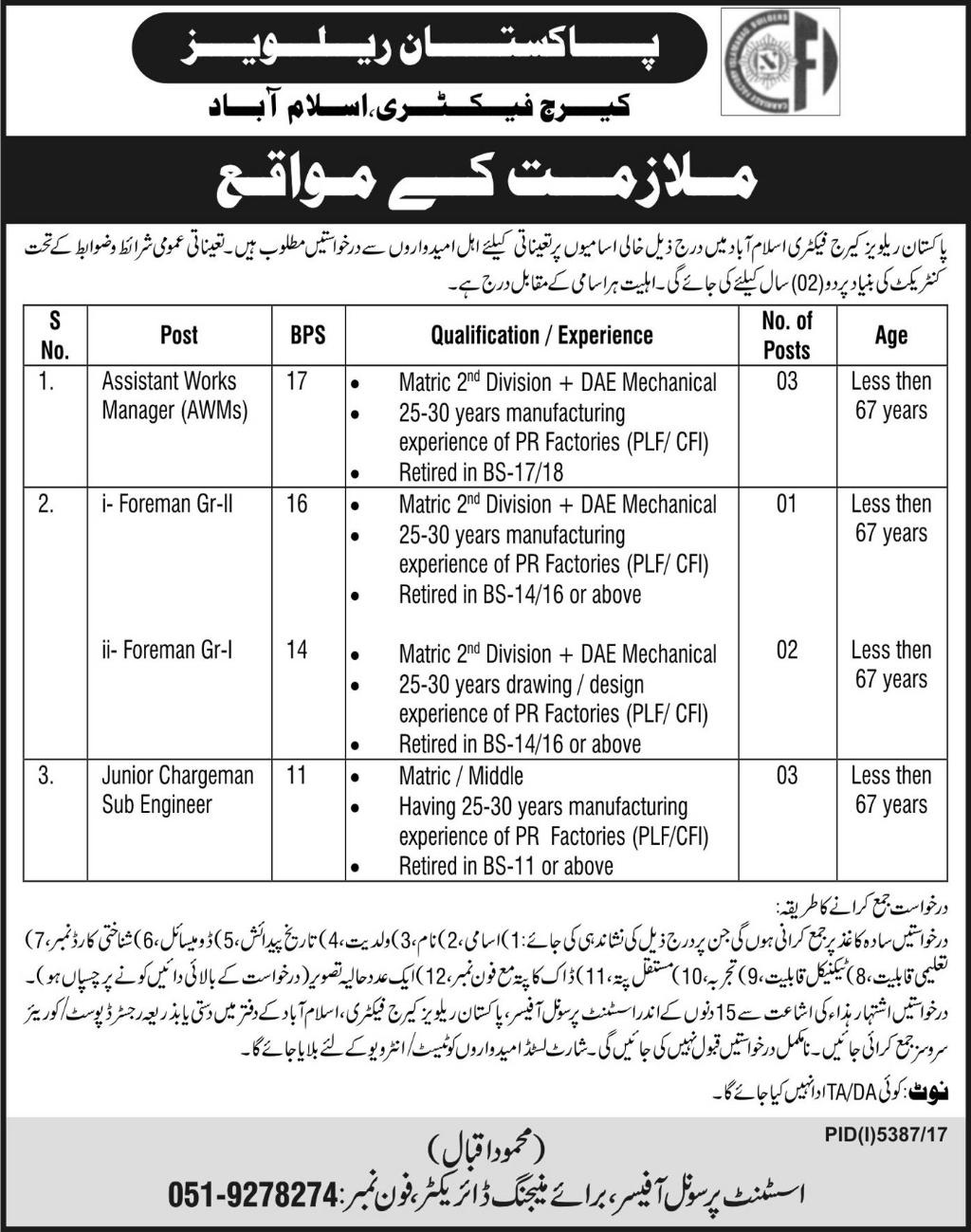 Matric Middle Jobs in Pakistan Railways Carriage Factory Islamabad