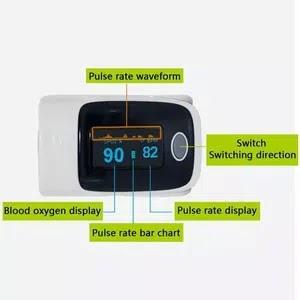 Prinsif dan cara kerja Oximeter Portable