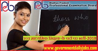 MP Vyapam Recruitment 2018 Apply Online 17000 Senior Secondary Teachers Job