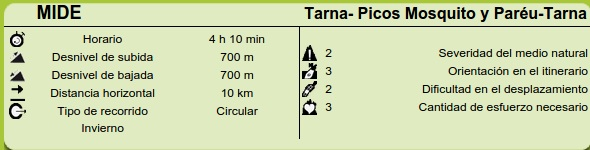 Datos MIDE de ruta Tarna, Picos Mosquitos y Paréu, Tarna