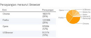 browser andoid tanpa iklan