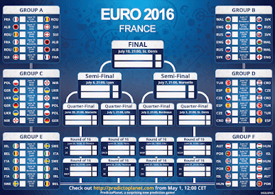 Inilah Jadwal Lengkap Siaran Langsung Piala Eropa 2016 www.guntara.com