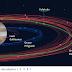 Astrônomos descobrem 12 novos satélites naturais ('Luas') orbitando Júpiter