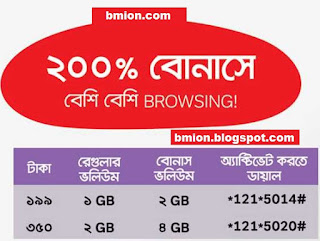 Airtel-3G-200-Internet-Bonus-offer-on-1GB-and-2GB-Packs-1GB-7Days-at-89Tk-Recharge