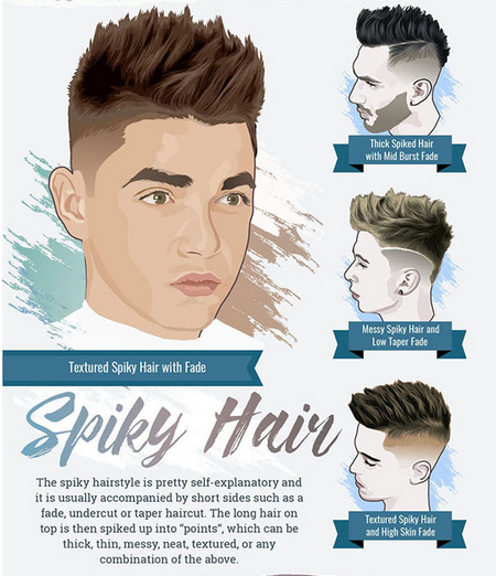 10 Style Gaya Rambut Pria Terkini Trendy 2019