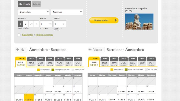 El calendario de precios para viajar barato por Europa