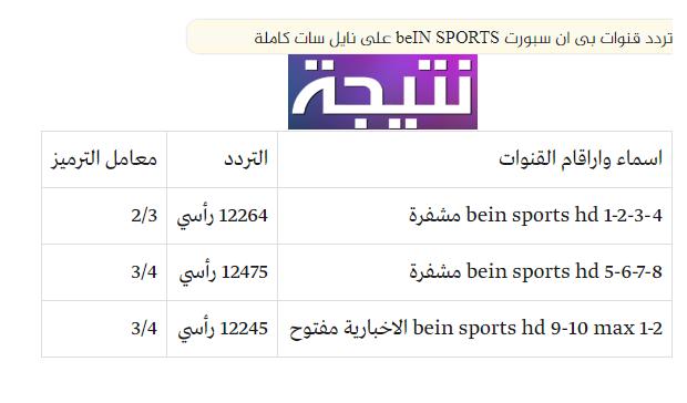تردد قناة بي ان سبورت Bein Sports المشفرة والمجانية 2018