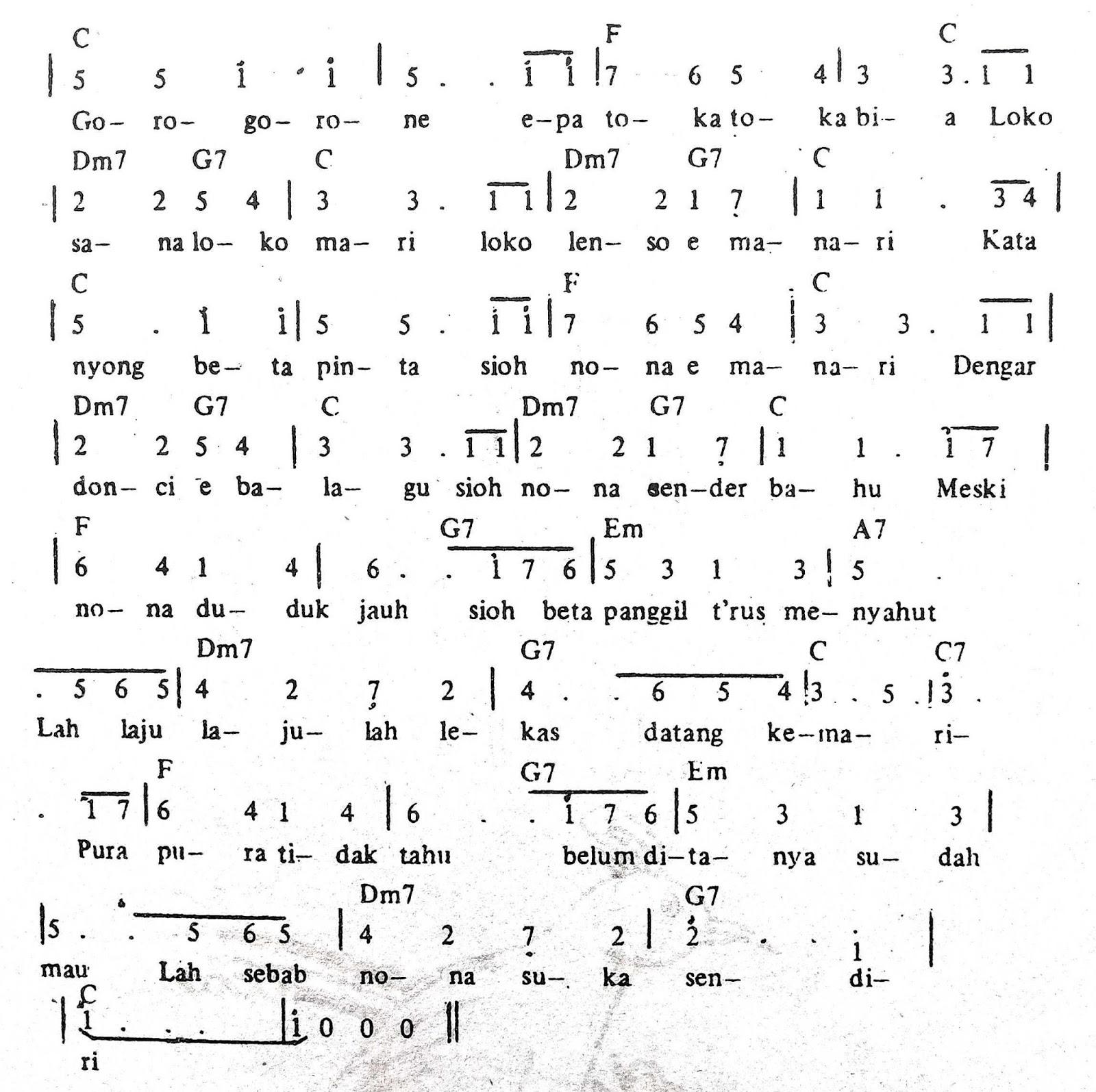 Chord & Arti Lirik Lagu Maluku: Goro Gorone + Not Angka