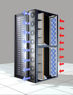 Green Data Center Design And Management Inrack And Inrow