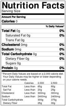 Nutrition label game