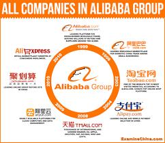 daftar anal perusahaan alibaba