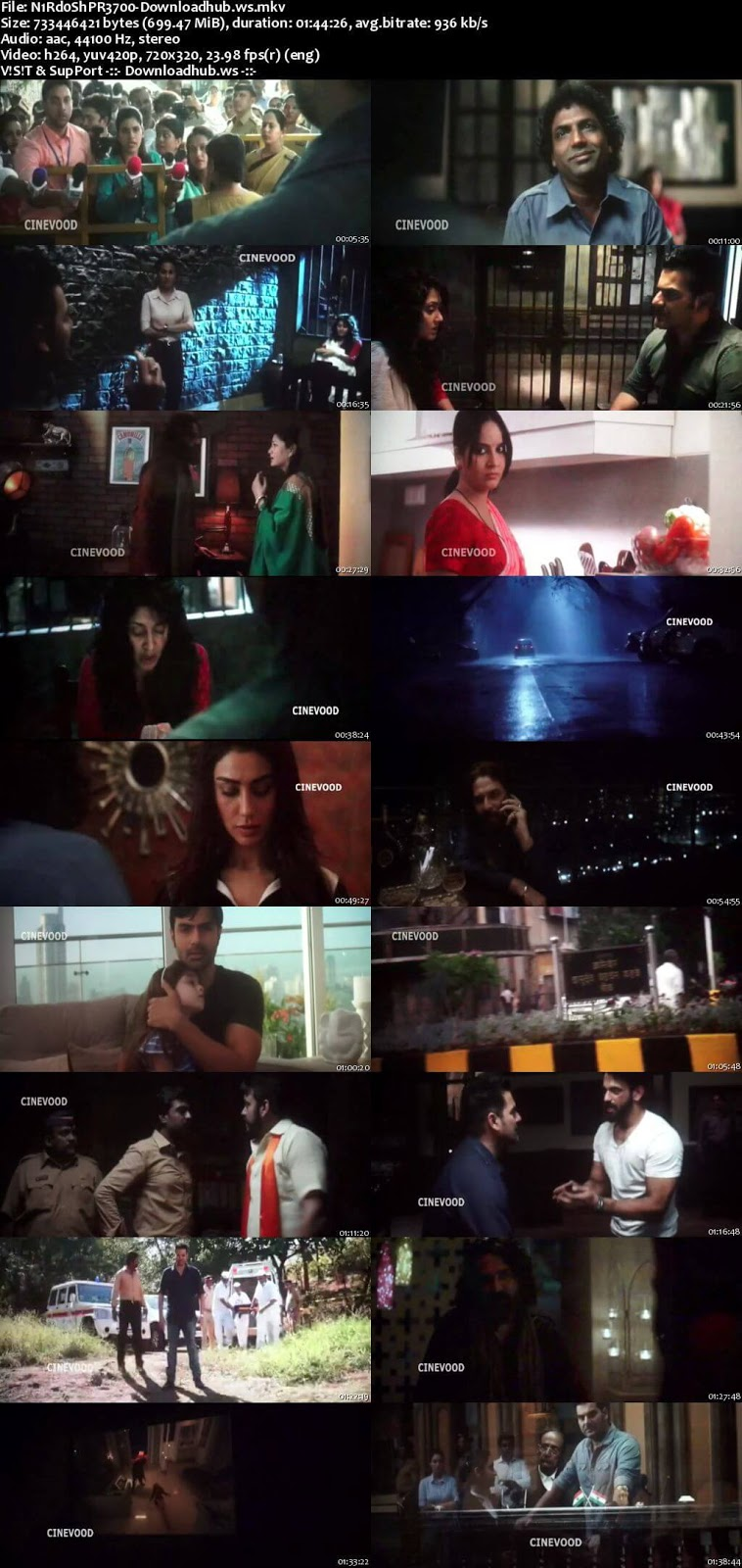 Nirdosh 2018 Hindi 700MB Pre-DVDRip x264