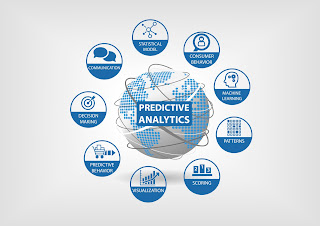 How Predictive Analytics