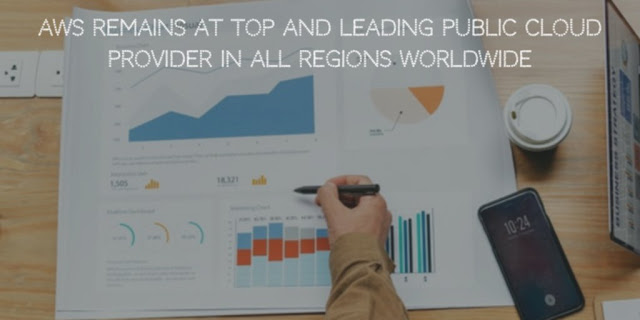 AWS Remains At Top And Leading Public Cloud Provider In All Regions Worldwide