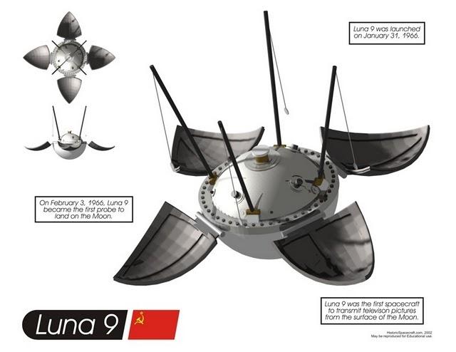 Resultado de imagen para luna 9