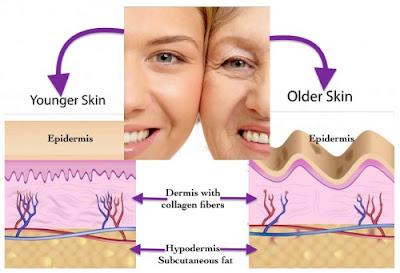 grosir serum collagen, guna serum collagen, harga serum kolagen, harga vitamin c serum collagen, jual serum collagen,