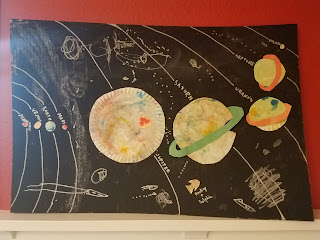 planets painting activity for kids