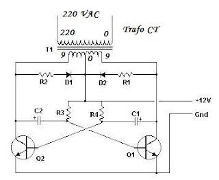 Elektronika Inverter Dc To Ac