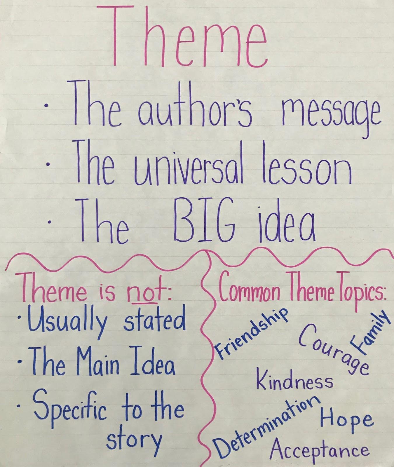 Activities To Teach Theme