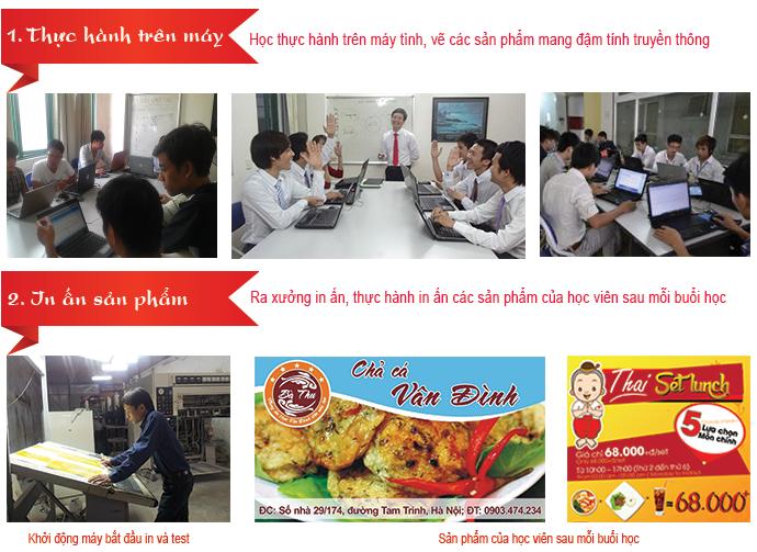 Quy trình học tại Việt Tâm Đức