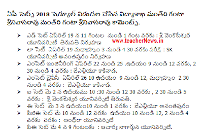 AP CETs Dates 2018 - EAMCET Online Entrance Test Notification Schedule 2018